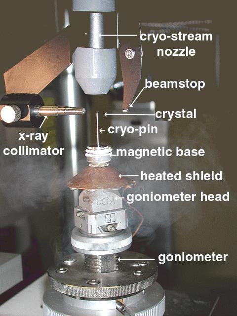 Cryo Crystallography And Data Collection